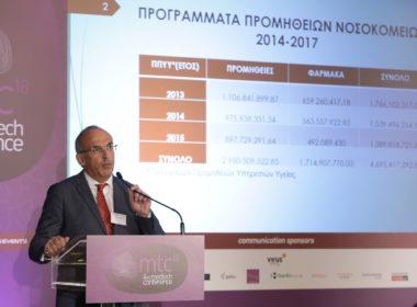 Ομιλία: Γιάννης Καραφύλλης, Supply Chain and Procurement expert